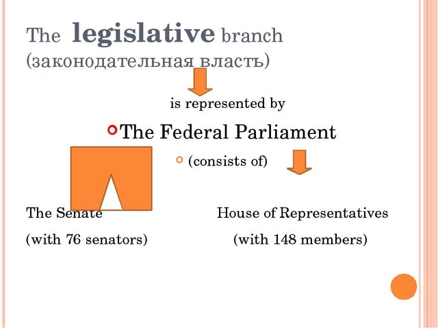 The legislative branch (законодательная власть) is represented by The Federal...
