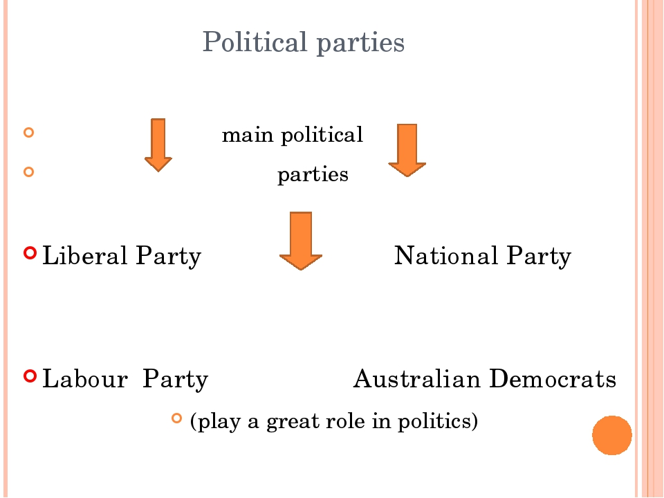 Political parties main political parties Liberal Party National Party Labour...