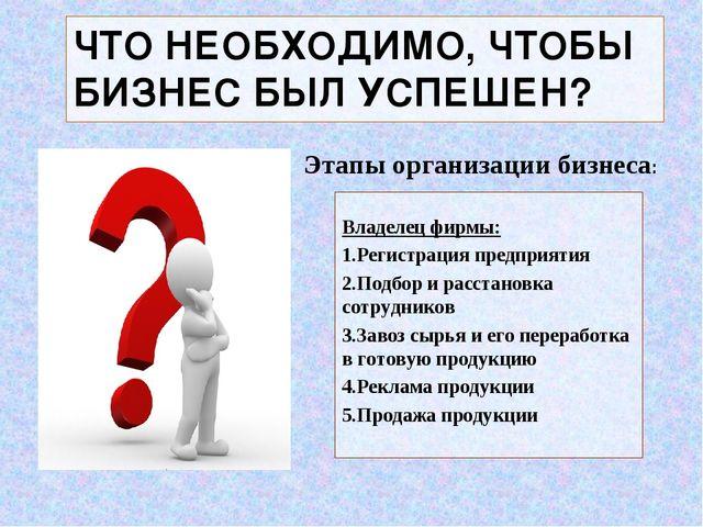 ЧТО НЕОБХОДИМО, ЧТОБЫ БИЗНЕС БЫЛ УСПЕШЕН? Владелец фирмы: Регистрация предпри...