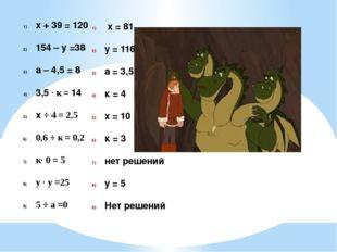 х + 39 = 120 154 – у =38 а – 4,5 = 8 3,5 ∙ к = 14 х ÷ 4 = 2,5 0,6 ÷ к = 0,2 к