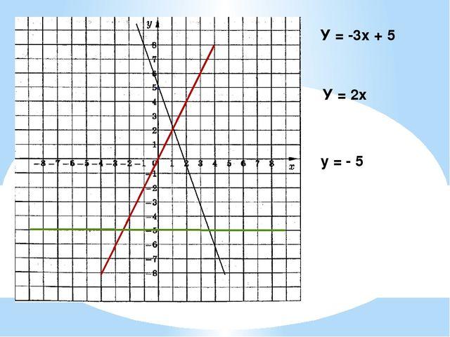 У = -3х + 5 У = 2х у = - 5