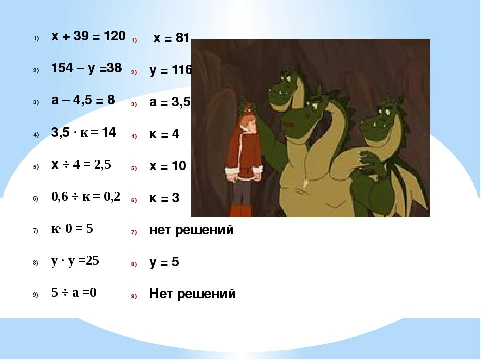 х + 39 = 120 154 – у =38 а – 4,5 = 8 3,5 ∙ к = 14 х ÷ 4 = 2,5 0,6 ÷ к = 0,2 к...