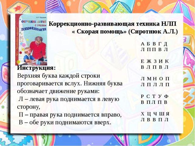 Коррекционно-развивающая техника НЛП « Скорая помощь» (Сиротнюк А.Л.) А Б В...