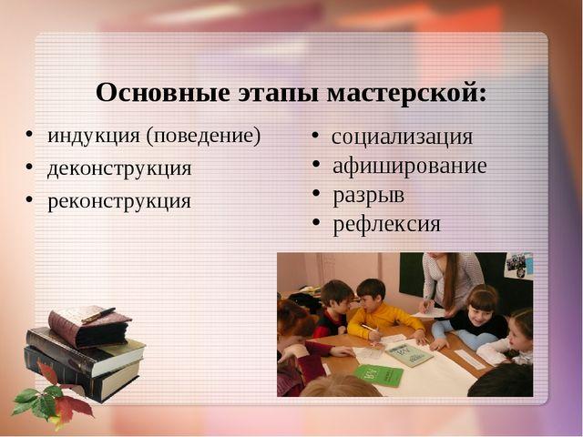индукция(поведение) деконструкция реконструкция Основные этапы мастерской:...