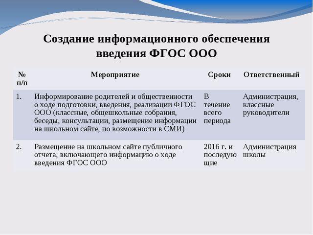 Создание информационного обеспечения введения ФГОС ООО № п/пМероприятие Сро...