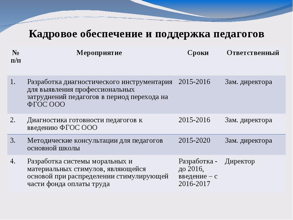 Кадровое обеспечение и поддержка педагогов № п/пМероприятие Сроки Ответств...
