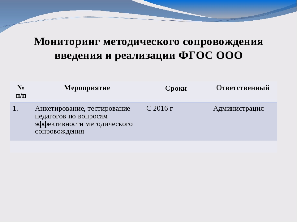 Мониторинг методического сопровождения введения и реализации ФГОС ООО № п/пМ...