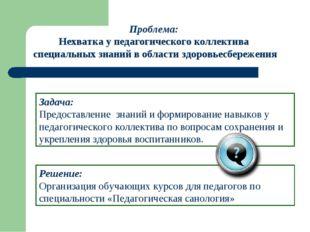 Решение: Организация обучающих курсов для педагогов по специальности «Педагог