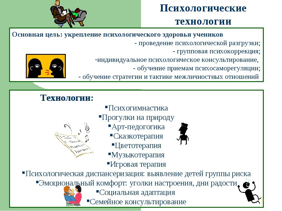 Психологические технологии