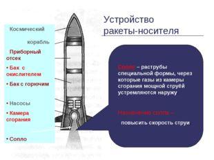 Устройство ракеты-носителя Космический корабль Приборный отсек Бак с окислите