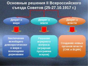 Основные решения II Всероссийского съезда Советов (25-27.10.1917 г.) Декрет