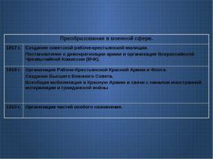 Преобразования в военной сфере. 1917 г. Создание советской рабоче-крестьянско
