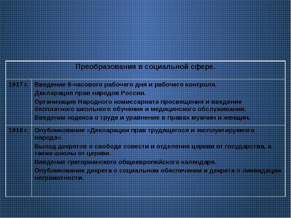 Преобразования в социальной сфере. 1917 г. Введение 8-часового рабочего дня и...