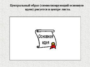 Центральный образ (символизирующий основную идею) рисуется в центре листа.