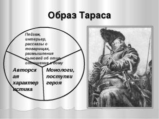 Образ Тараса Монологи, поступки героя Пейзаж, интерьер, рассказы о товарищах,