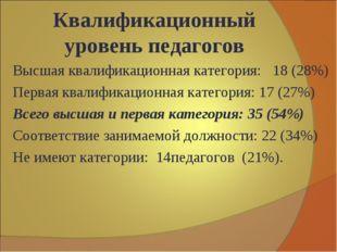 Квалификационный уровень педагогов Высшая квалификационная категория: 18 (28%