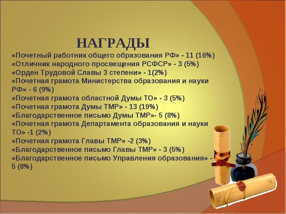 НАГРАДЫ «Почетный работник общего образования РФ» - 11 (16%) «Отличник народ...