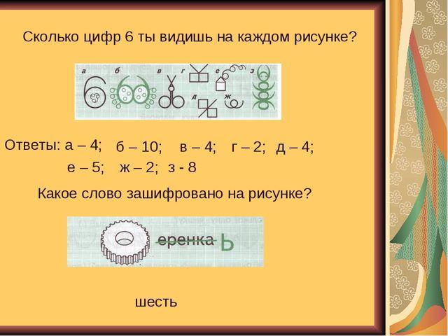 Сколько цифр 6 ты видишь на каждом рисунке? Ответы: а – 4; б – 10; в – 4; г –...
