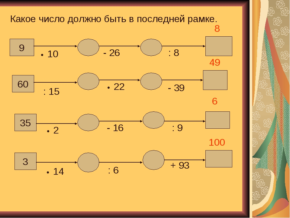 Какое число должно быть в последней рамке. 9 60 35 3 • 10 - 26 : 8 : 15 • 22...