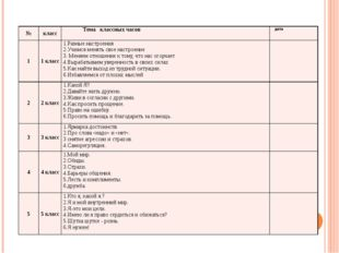 План работы по профилактике суицидального поведения классных руководителей н