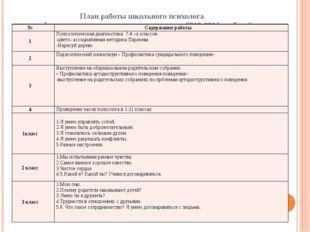 План работы школьного психолога по профилактике суицидального поведения на 20