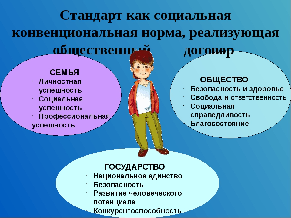 Стандарт как социальная конвенциональная норма, реализующая общественный дог...
