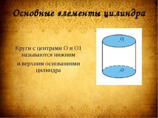 Основные элементы цилиндра Круги с центрами О и О1 называются нижним и верхни