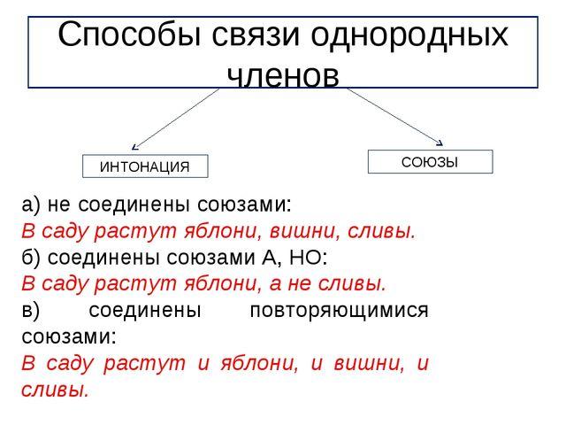 Способы связи однородных членов ИНТОНАЦИЯ СОЮЗЫ а) не соединены союзами: В са...