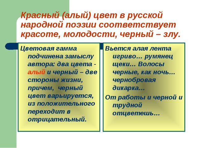 Красный (алый) цвет в русской народной поэзии соответствует красоте, молодост...