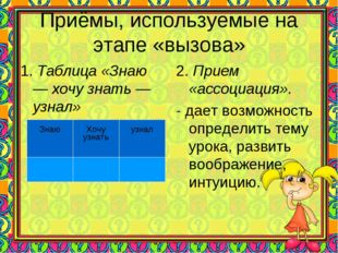 Приёмы, используемые на этапе «вызова» 1. Таблица «Знаю — хочу знать — узнал»
