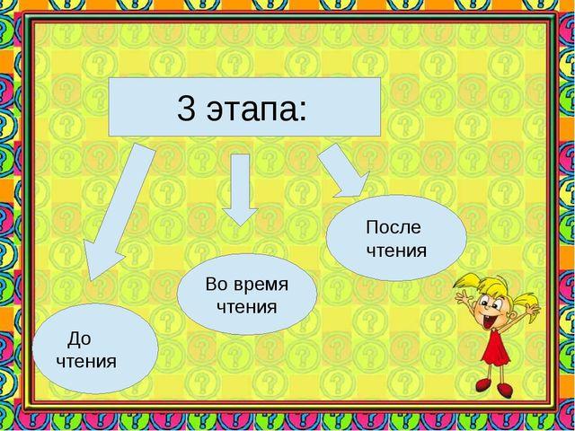 3 этапа: До чтения Во время чтения После чтения