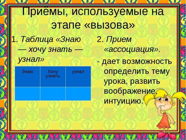 Приёмы, используемые на этапе «вызова» 1. Таблица «Знаю — хочу знать — узнал»...