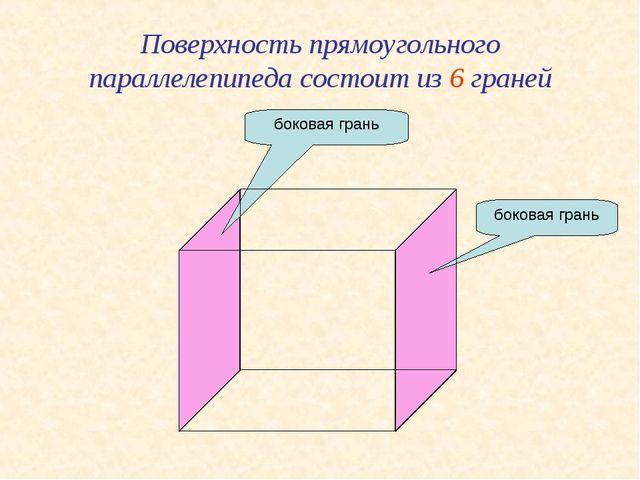 Поверхность прямоугольного параллелепипеда состоит из 6 граней боковая грань...