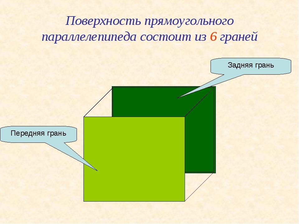 Поверхность прямоугольного параллелепипеда состоит из 6 граней Задняя грань П...