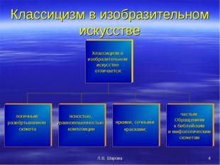 Л.В. Шарова * Классицизм в изобразительном искусстве Л.В. Шарова