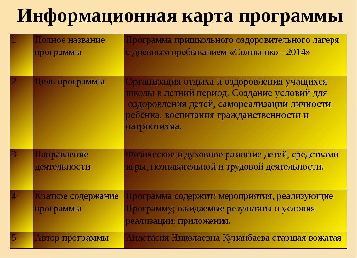 Информационная карта программы 1 Полное название программы Программа пришколь...