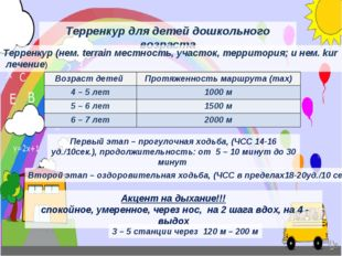 Терренкур для детей дошкольного возраста Первый этап – прогулочная ходьба, (Ч