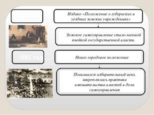 1890 год Издано «Положение о губернских и уездных земских учреждениях» Земско