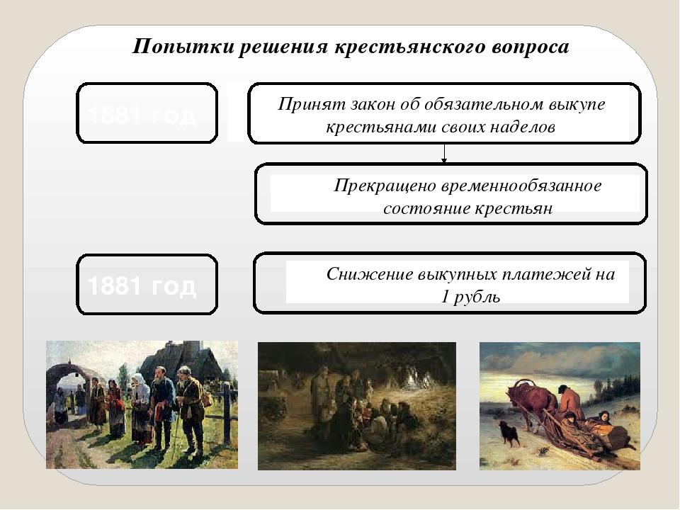 Попытки решения крестьянского вопроса 1881 год Принят закон об обязательном в...