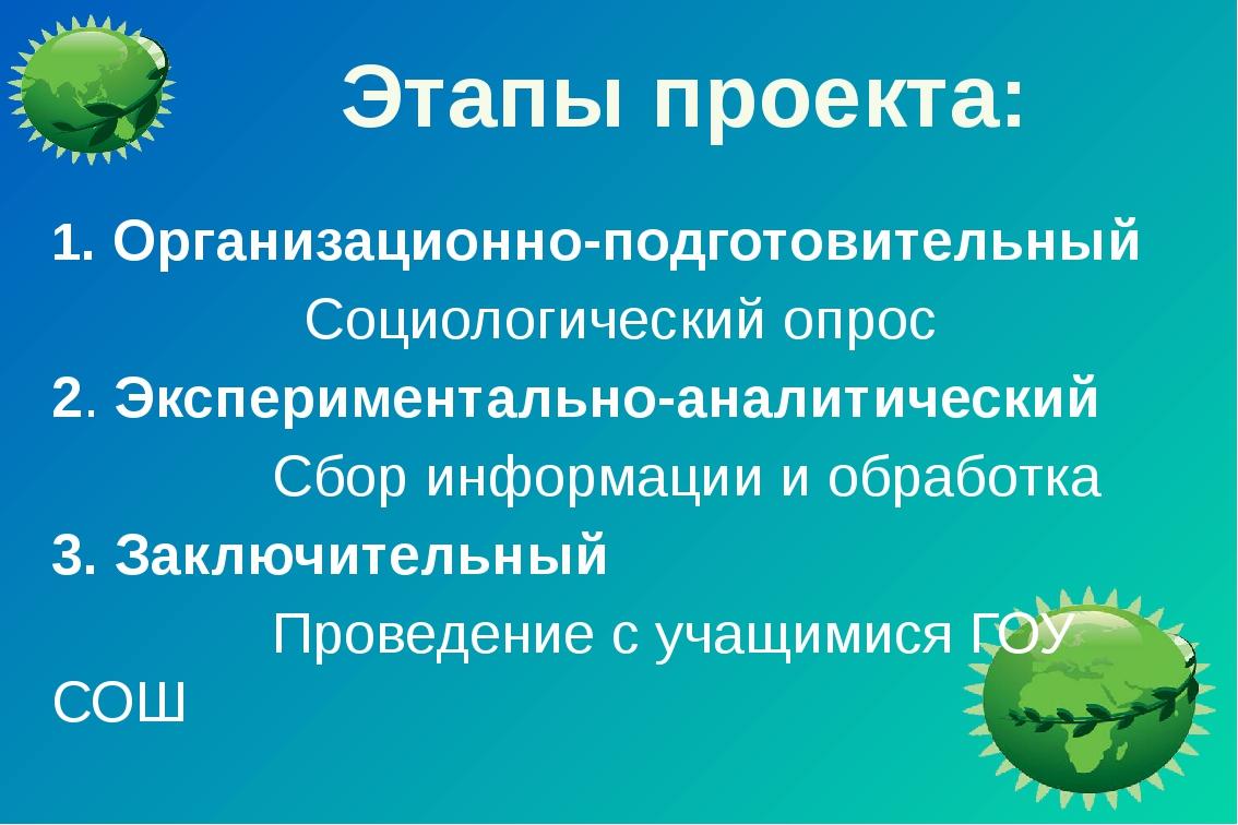 Этапы проекта: 1. Организационно-подготовительный Социологический опрос 2. Эк...