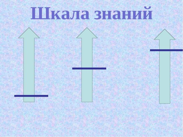 Шкала знаний