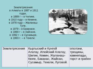 Землетрясения: в Алматы в 1887 и 1911 годах, в 1889 г – в Чилике, в 1910 году