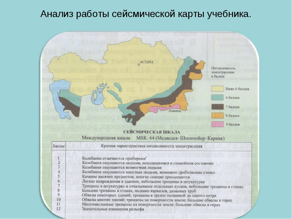 Анализ работы сейсмической карты учебника.