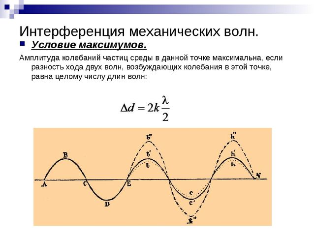 Интерференция механических волн. Условие максимумов. Амплитуда колебаний част...