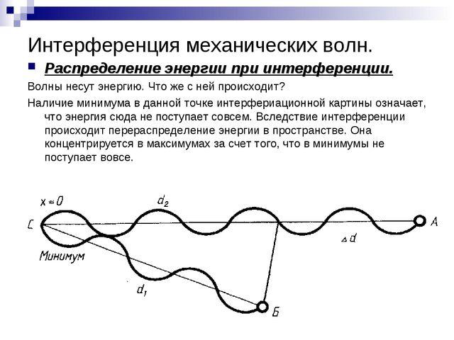 Интерференция механических волн. Распределение энергии при интерференции. Вол...