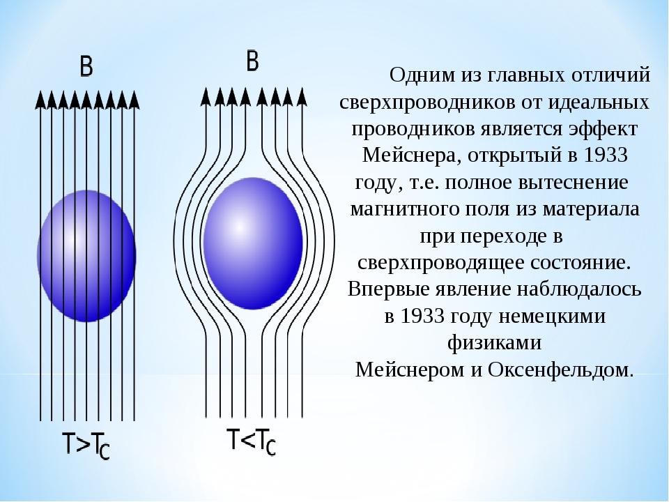 Одним из главных отличий сверхпроводников от идеальных проводников является...