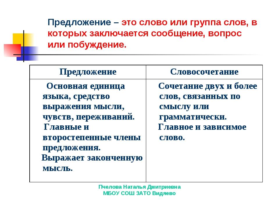 Пчелова Наталья Дмитриевна МБОУ СОШ ЗАТО Видяево Предложение – это слово или...