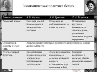 Экономическая политика белых Линии сравнения А.В, Колчак А.И. Деникин П.Н. Вр