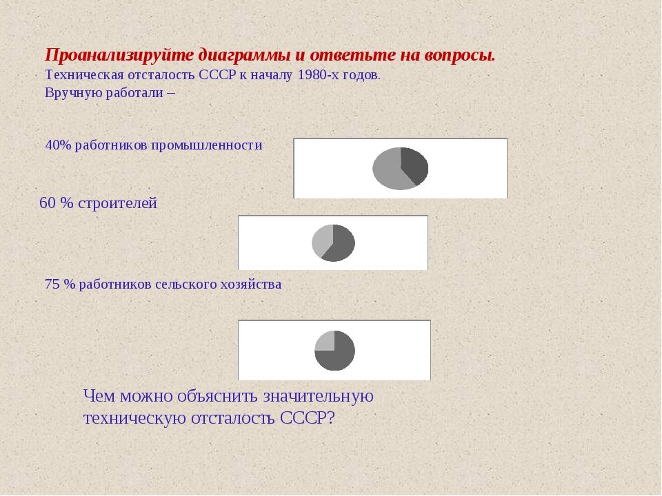 Проанализируйте диаграммы и ответьте на вопросы. Техническая отсталость СССР...