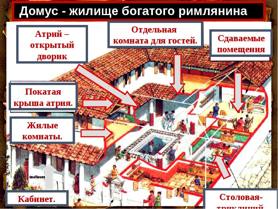 Домус - жилище богатого римлянина Кабинет. Жилые комнаты. Покатая крыша атри...
